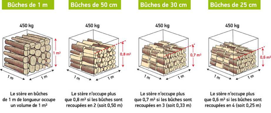 volume-bois-rennes